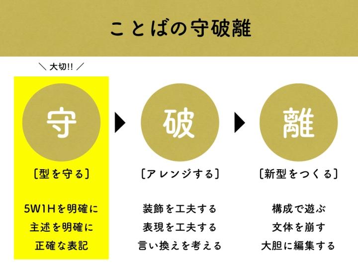 201801012_徳島県あわ文化創造_広報ゼミ02.028