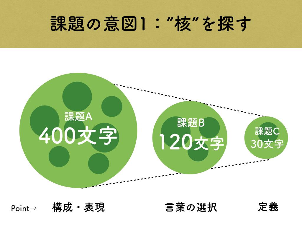 201801129_徳島県あわ文化創造_広報ゼミ03.008