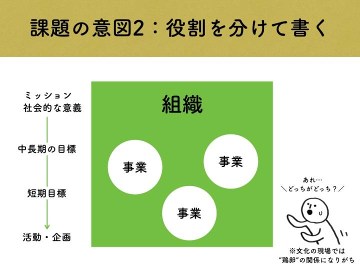 201801129_徳島県あわ文化創造_広報ゼミ03.009